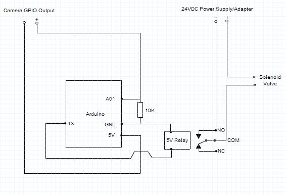 spaghetti ip cam arduino motion detect sprinkler unmaintained arduino circuit diagram